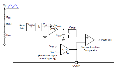 Technical Document Image Preview