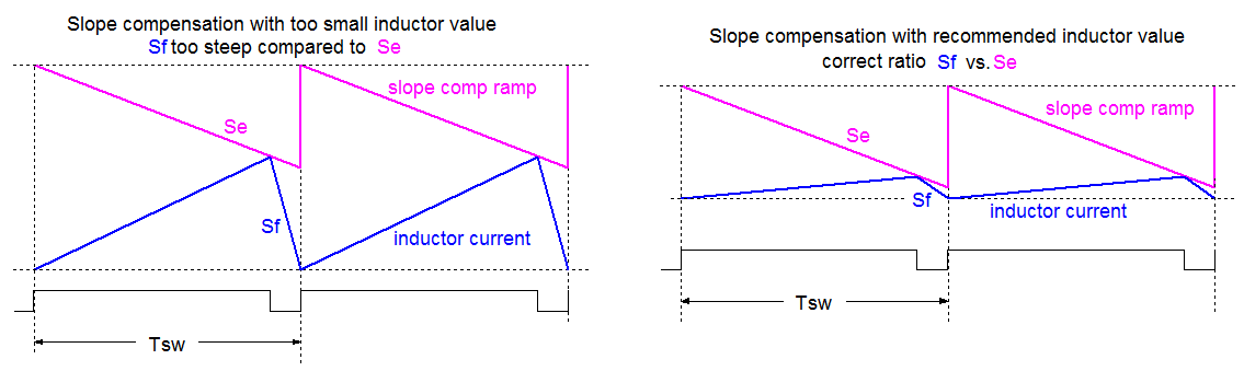 slope comp high duty.PNG