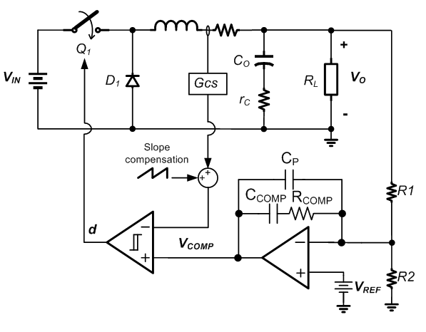 dc  dc converter testing with fast load transient