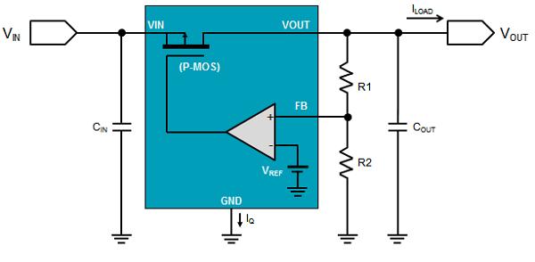 selecting an linear regulator  ldo
