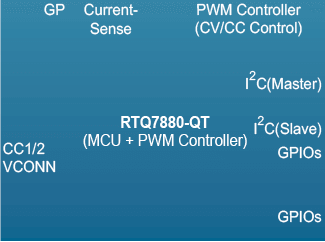 RTQ7880