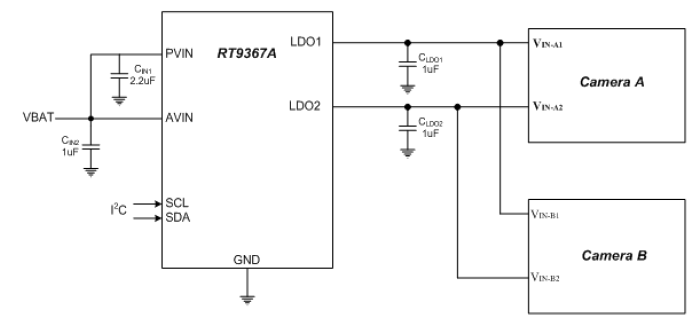Dual LDO Camera Supply Input Applicaiton Circuit