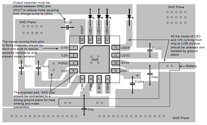 programmable dual ldo output voltage and wled current with