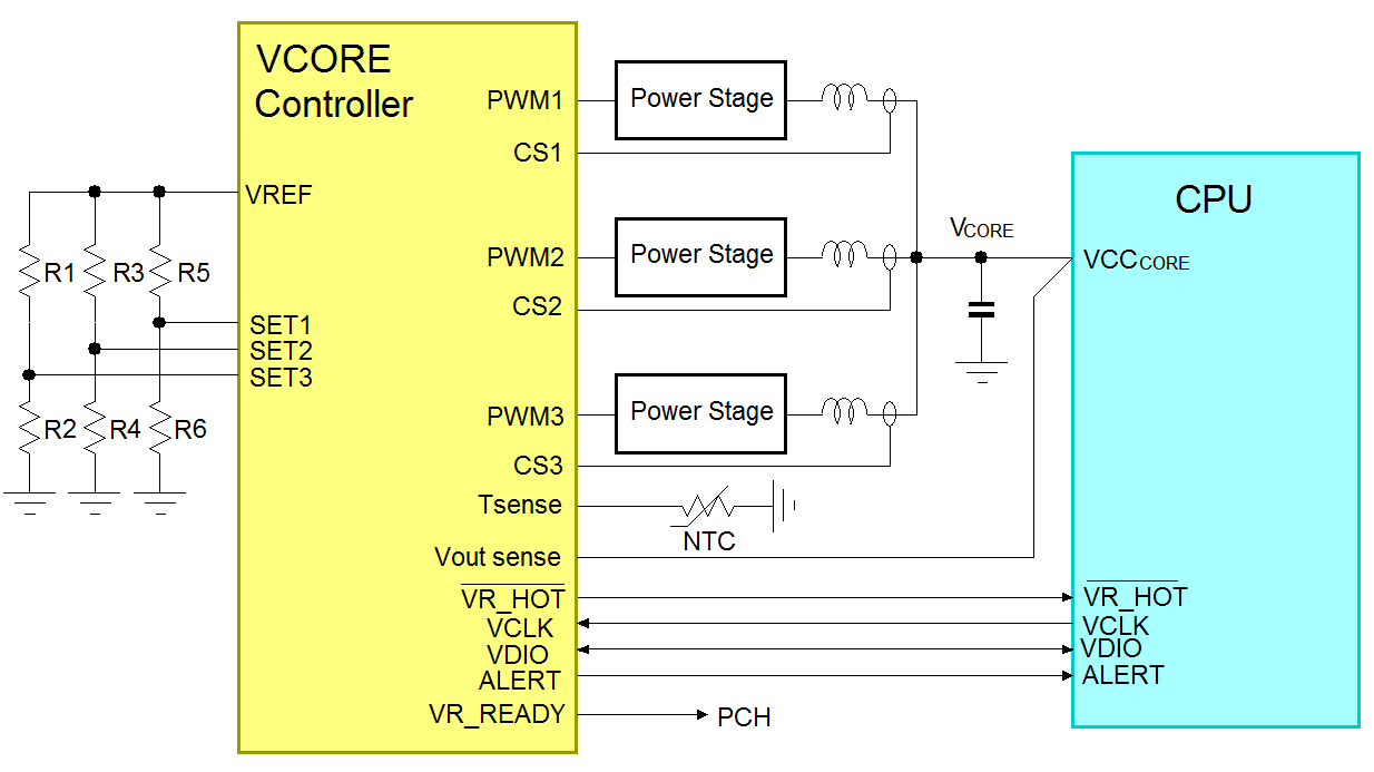Introduction To Richtek Vcore Solutions Technology Of Automatic Voltage Control And Regulation Its Input Basic Regulator Applications
