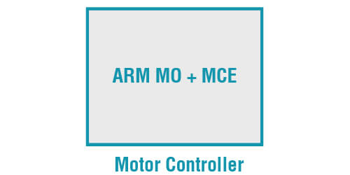 Motor Controllers