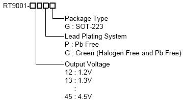 Rt9001 600ma Ultra Fast Transient Response Ldo