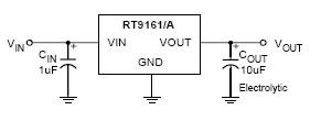 RT9161RT9161A