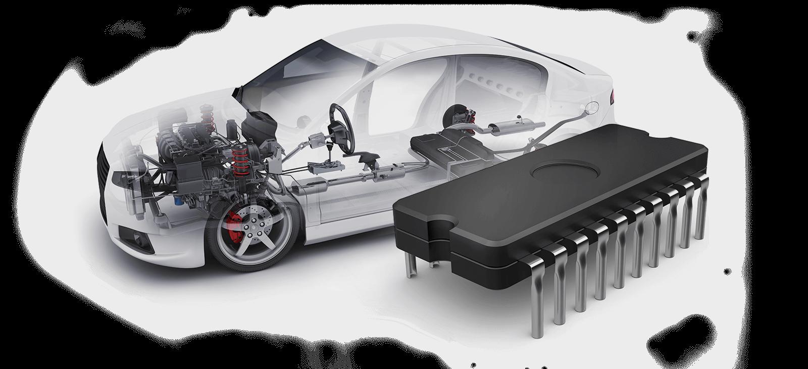 future automotive systems
