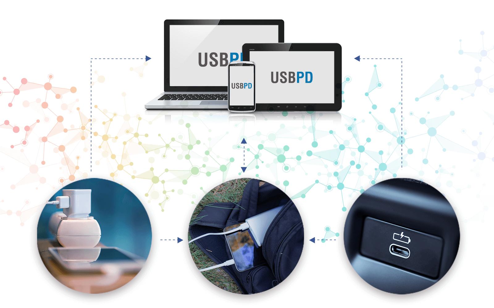 USB PD Ecosystem
